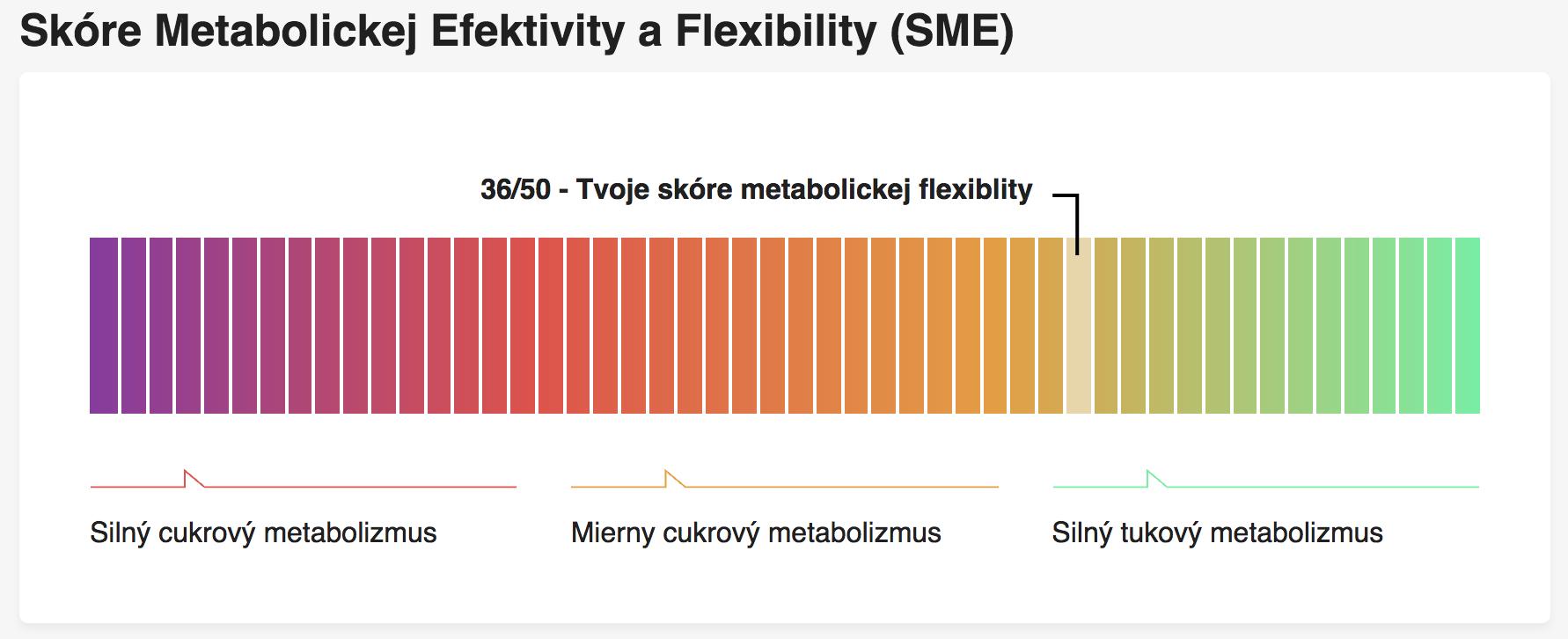 metabolicka flexibilita